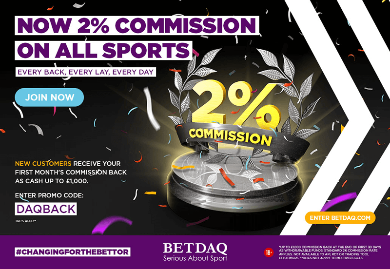BETDAQ Is Now A 2% Exchange - £1,000 Cash Back For New Customers