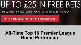 All-Time Top 10 Premier League Home Performers